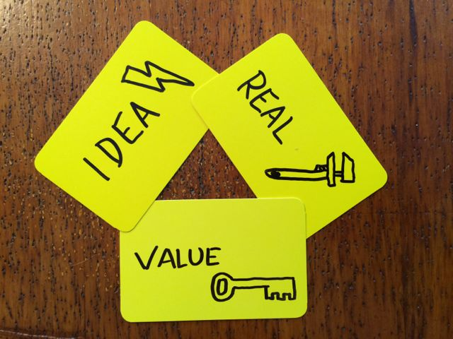3 Parts to Innovation
