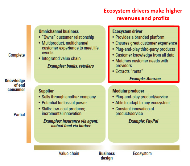 Technology Management Image: Key Issues In Innovation Management